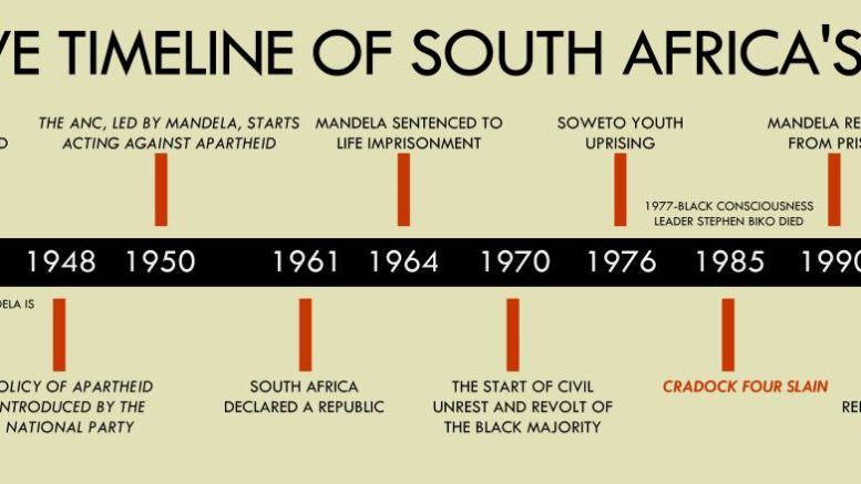 a bibliography of southern africa I critically evaluate south africa's truth and reconciliation commission (trc) in light of a philosophical interpretation of the southern african ethic of ubuntu.
